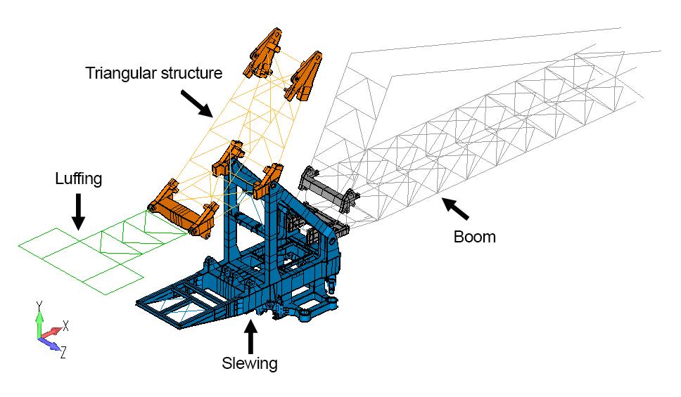 modelo_estrutura_giratoria