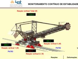 Monitoramento+de+estabilidade+-+software+da+kot+engenharia+monitorando+uma+recuperadora+de+minério